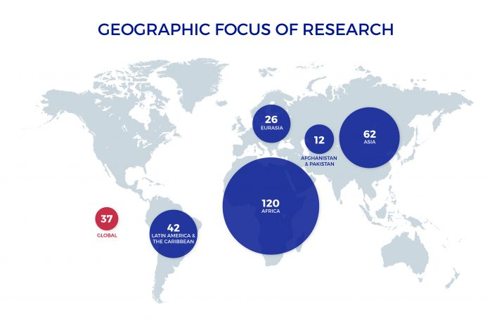 Data visualization showing geographic dispersal of researchers